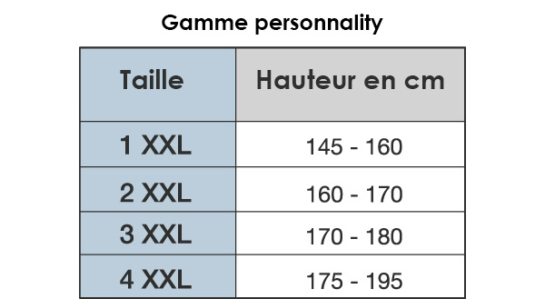 Gamme Personnality